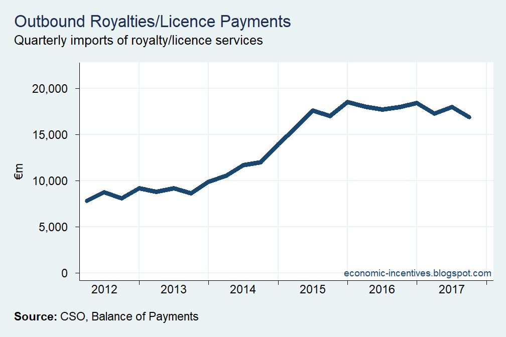 [Royalty+Imports%5B2%5D]