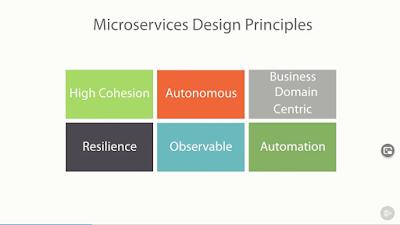 Microservice design principles