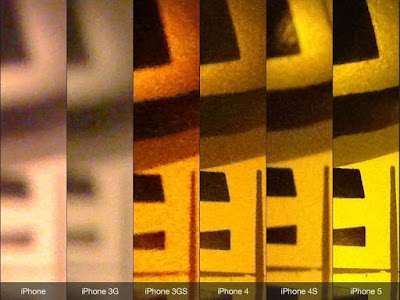 iPhone Low light macro comparison Camera+