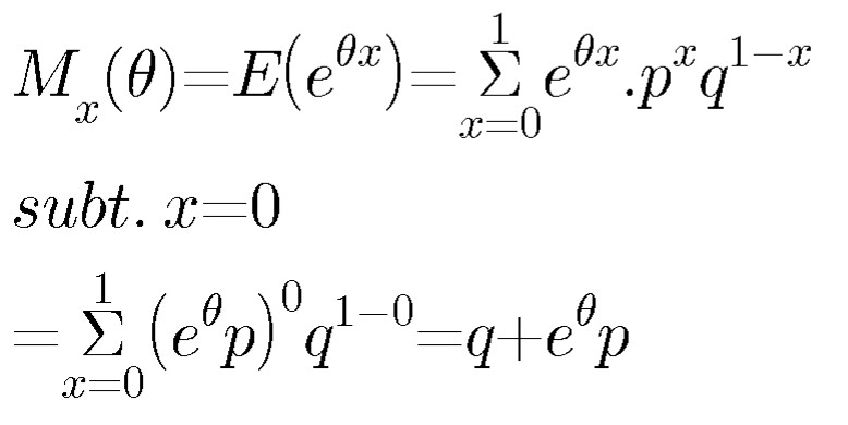 How To Proof Moment Generating Functions of Bernoulli Trials