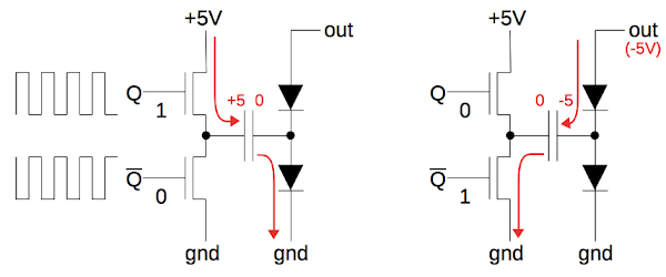 Schematic of the charge pump used in the Intel 8087 to provide negative substrate bias.