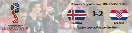 040 - islândia 1-2 croácia