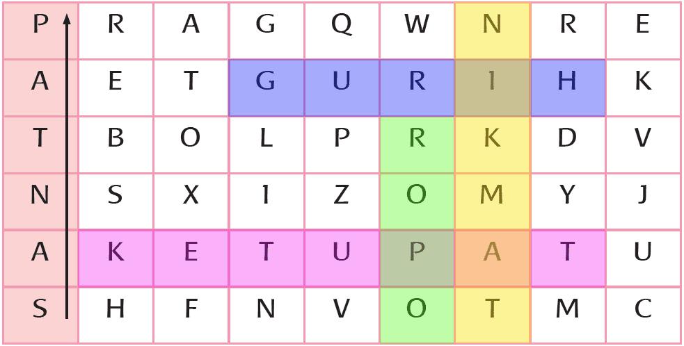 Kunci Jawaban Halaman 91, 93, 94, 95, 96, 97 Tema 5 Kelas 2