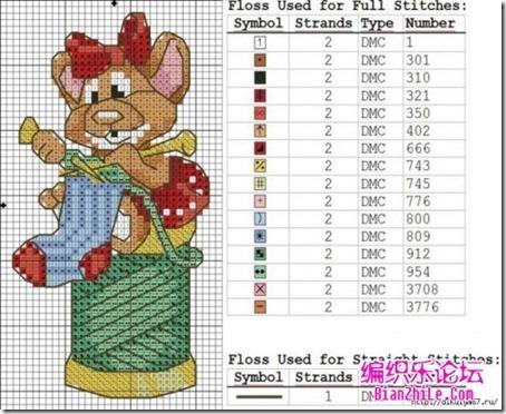 ratones punto de cruz laborespuntocruz (6)