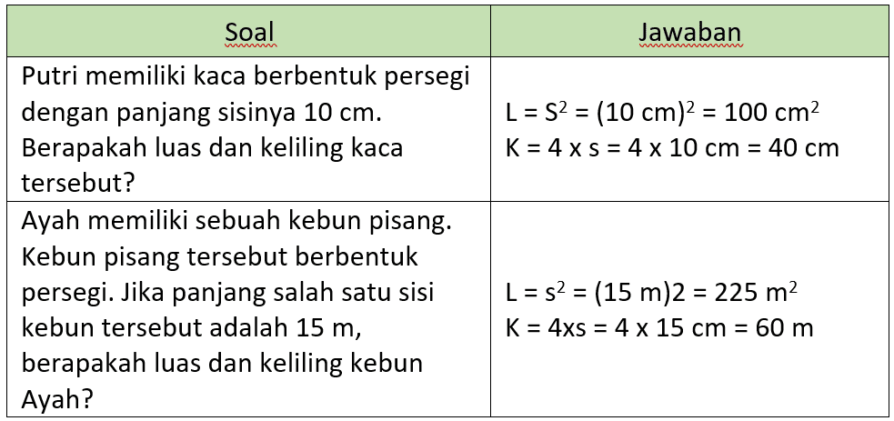 Kunci Jawaban Halaman 37, 38, 39, 40, 41, 42, 43 Tema 4 Kelas 4