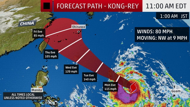 Forecast Path of Typhoon Kong-rey, 30 September 2018. The red-shaded area denotes the potential path of the center of the tropical cyclone. It's important to note that impacts (particularly heavy rain, high surf, coastal flooding, winds) with any tropical cyclone usually spread beyond its forecast path. Graphic: The Weather Channel