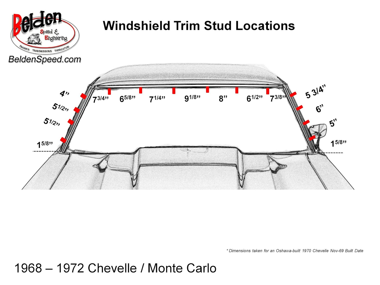 1968-1972 GM A-Body Window Channel Trim Stud Location Diagrams ...