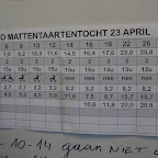 Geraardsbergen 23-04-'17