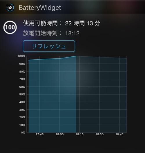 iPhoneのバッテリー消費をグラフ化し計測