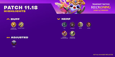 11.18 patch notes; modifications and news for TFT (Team Fight Tactics)
