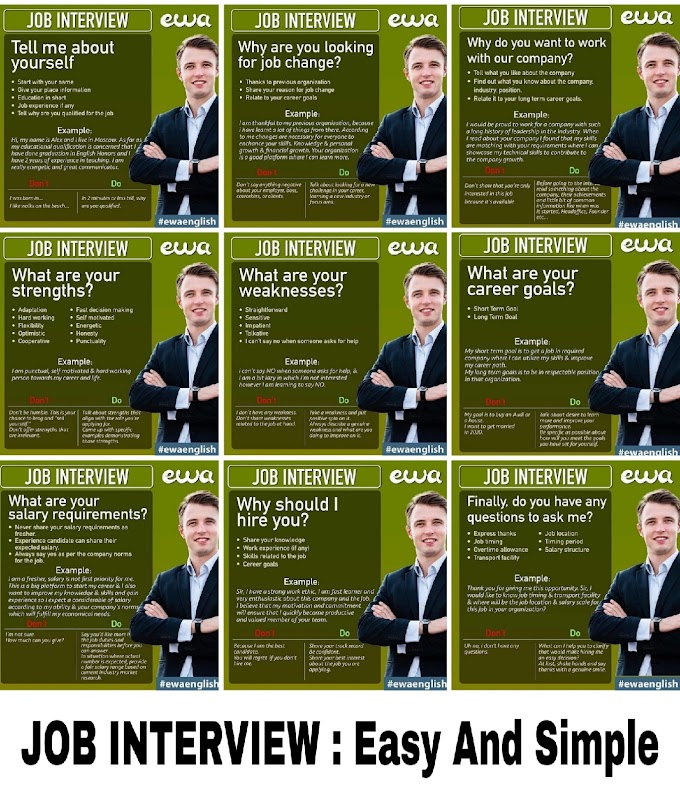JOB INTERVIEW : Top 9 Tricky Interview Questions