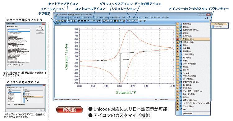 ALS電気化学アナライザー ソフトウェア