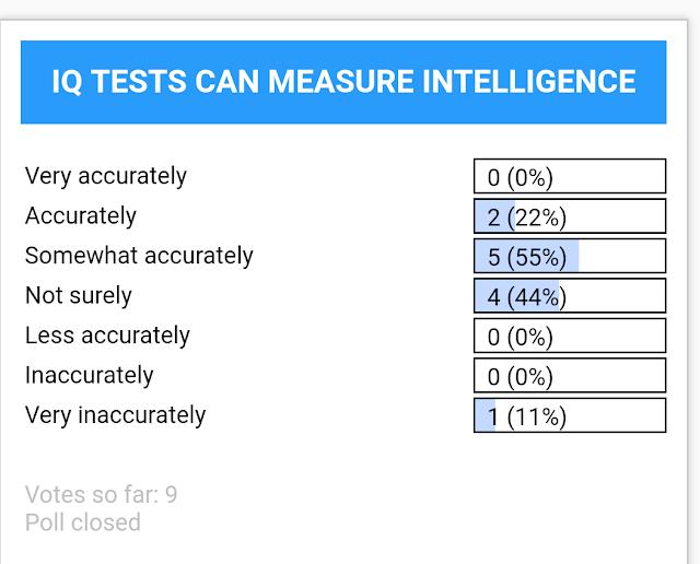 IQ poll