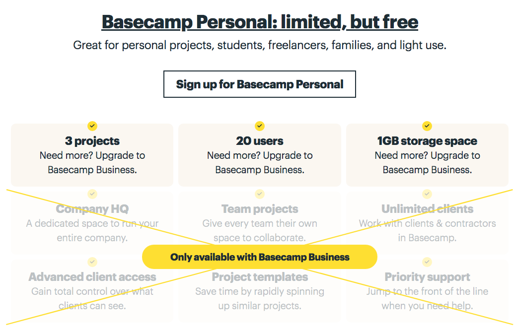 Basecamp pricing personal
