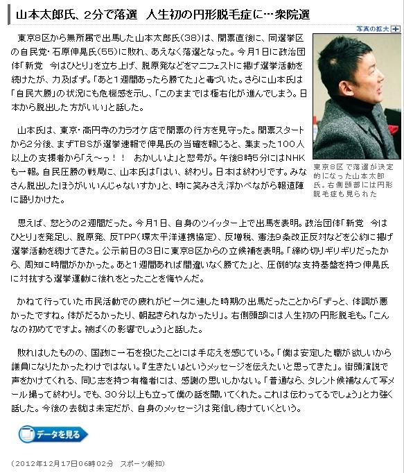 (cache) 山本太郎氏、2分で落選 人生初の円形脱毛症に…衆院選:社会:スポーツ報知