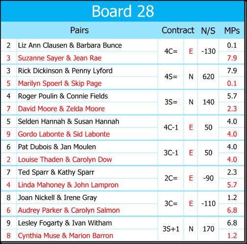 Recap Boards 16 November 2017-1(1)