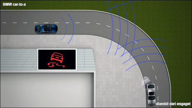 BMW car-to-x
