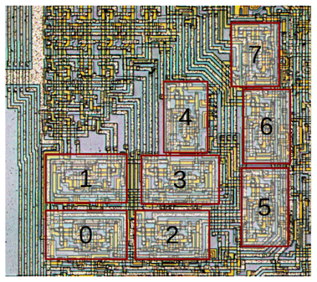 Arrangement of the eight ALU slices on the 8008 microprocessor die. Unlike most processors, the 8008's ALU slices are arranged in a haphazard triangular arrangement. This fits better with the triangular carry-lookahead circuit above the ALU.