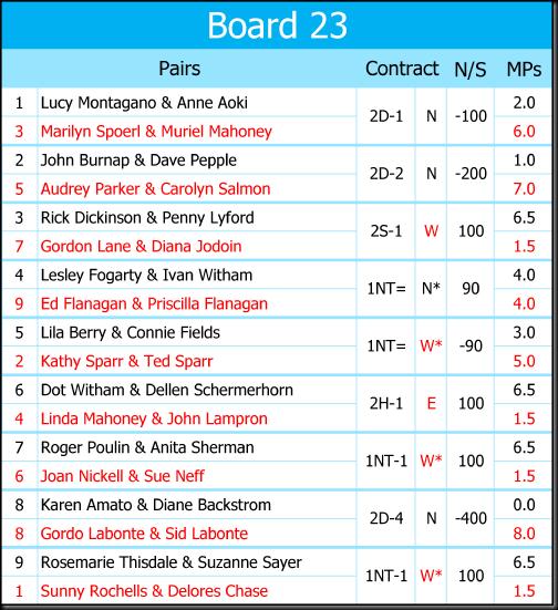 Recap Boards 25 May 2017-23