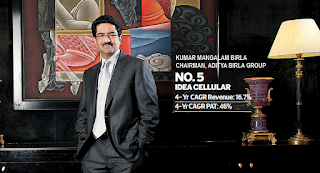speed-dial-succcess-of-aditya-birla--group-
