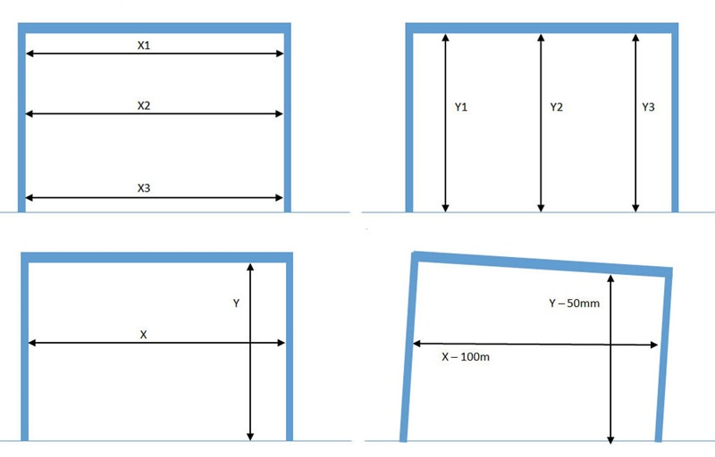 Diagrams indicating to measure the garage door opening three times (height and width), to ensure it is square