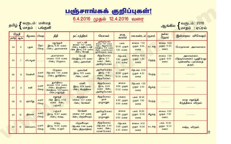 Kumudam Jothidam Raasi Palan - 6-4-2016 to 12-4-2016