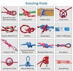 Desafío_Knots