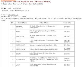 Delhi Ration Card Helpline Number Mobile Full Details.jpg