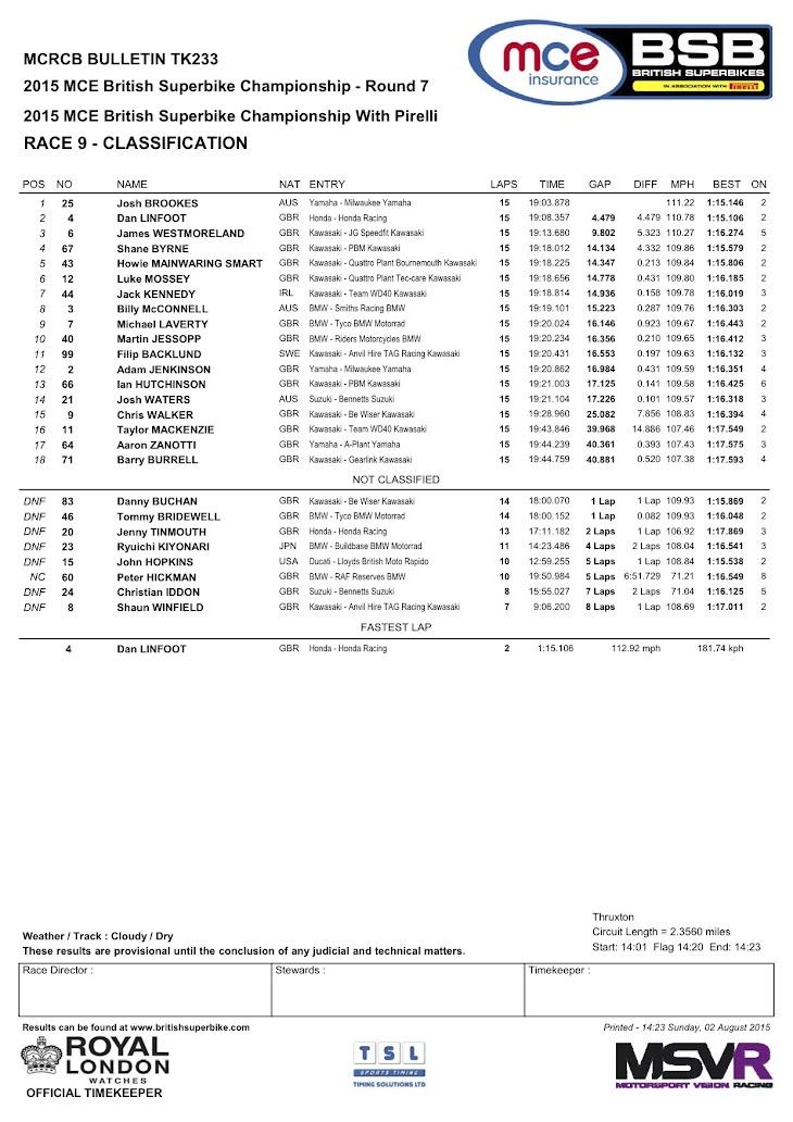 bsb-2015-thruxton-race1.jpg