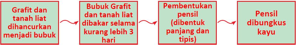 Kunci Jawaban Halaman 72, 73, 74, 75 Tema 4 Kelas 4