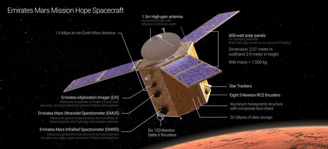 EUA, os planos da NASA para ir para Marte estão com problemas financeiros 02