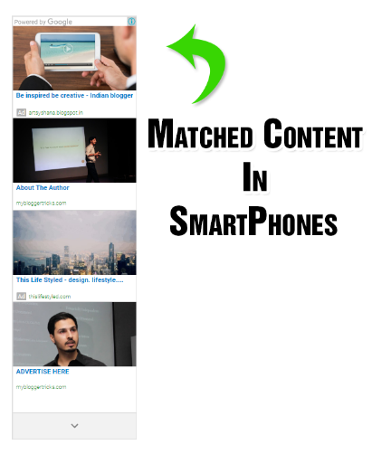 Adsense  Matched Content View In Smartphones
