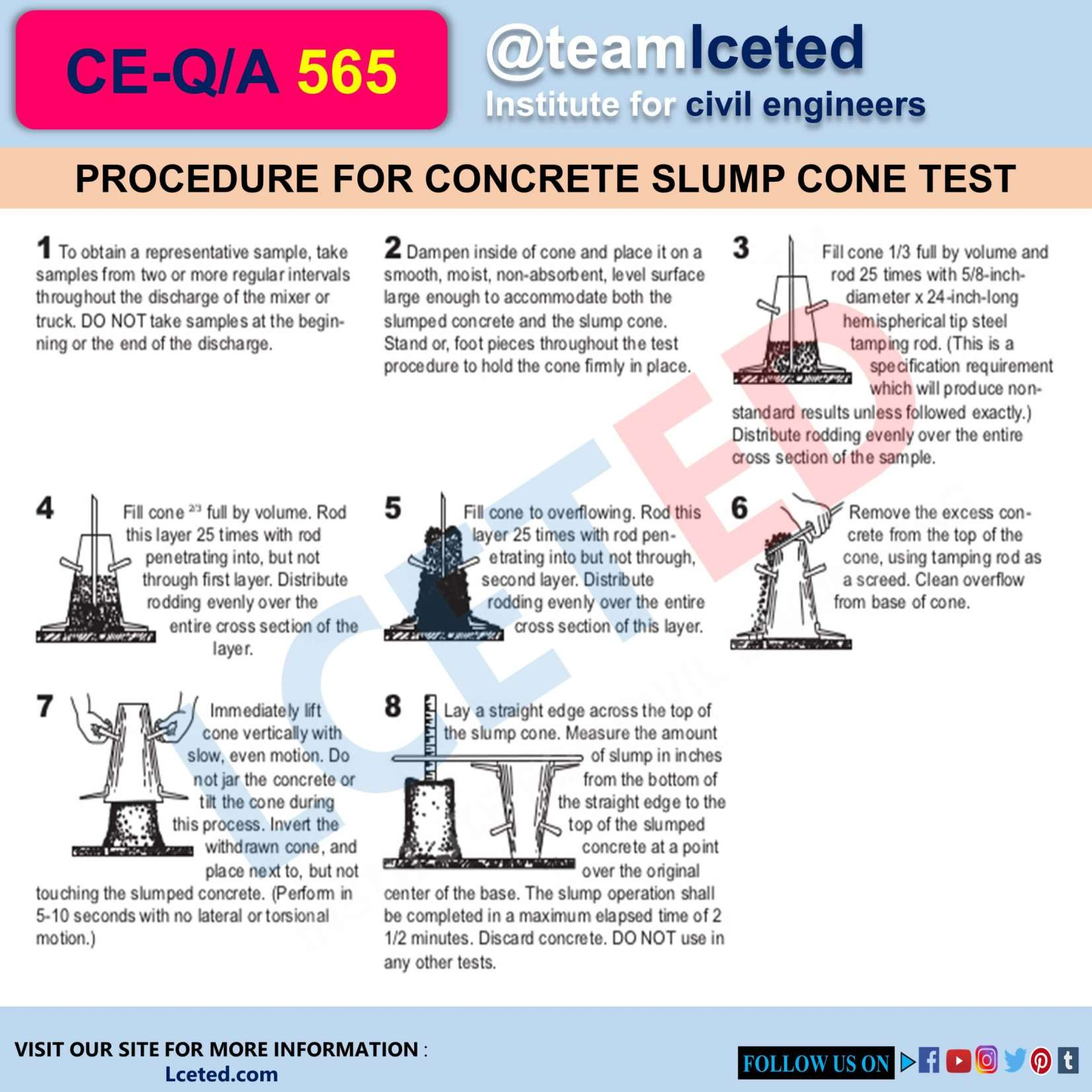Procedure for Concrete Slump Cone Test