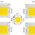 Tất tần tật về chip đèn led epistar