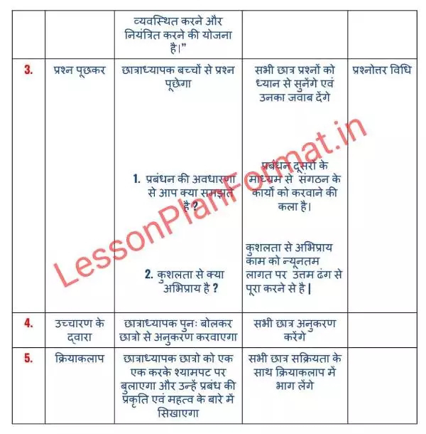 Nature and Significance of Management Lesson Plan in hindi