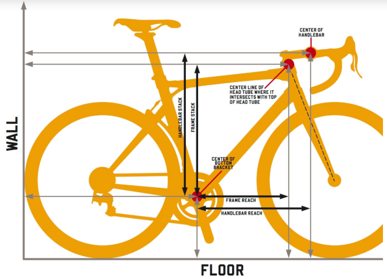 c v road bike for long femurs short torso bike forums. Black Bedroom Furniture Sets. Home Design Ideas