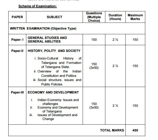 GROUP 2 SYLLABUS 2015 PDF DOWNLOAD