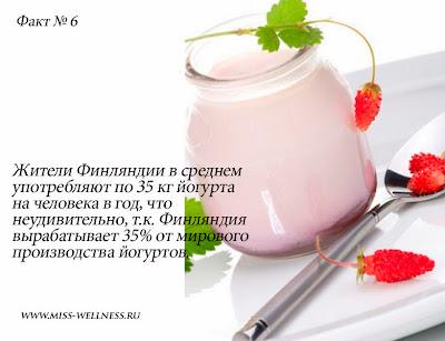 интересные факты о йогурте 6