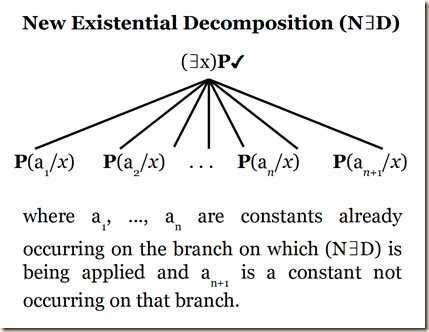 7.4 new existential decomposition