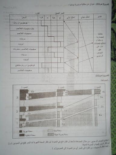 ملخص دروس العلوم الطبيعية مع 9.jpg