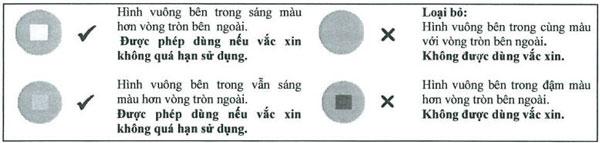 Cách đọc chỉ thị nhiệt độ của vắc xin Quinvaxem