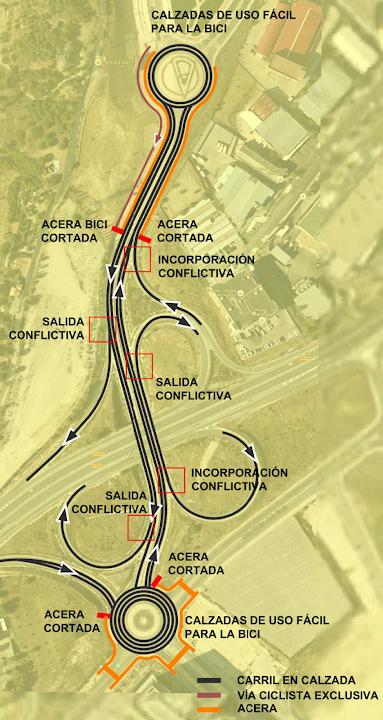 Alcobendas - Las Tablas. Situación actual en detalle