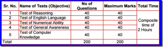 Main Examination:
