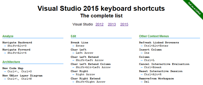 Visual Studio keyboard shortcuts (www.kunal-chowdhury.com)