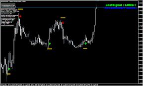 EUR/USD M30