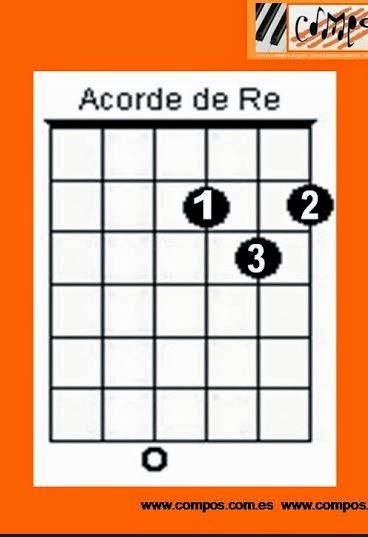 00 1 do la re re compos guitar for Tu jardin con enanitos acordes