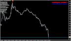 2011-08-01_2313_001  USD-JPY M5
