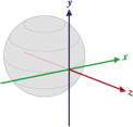 Axis globe