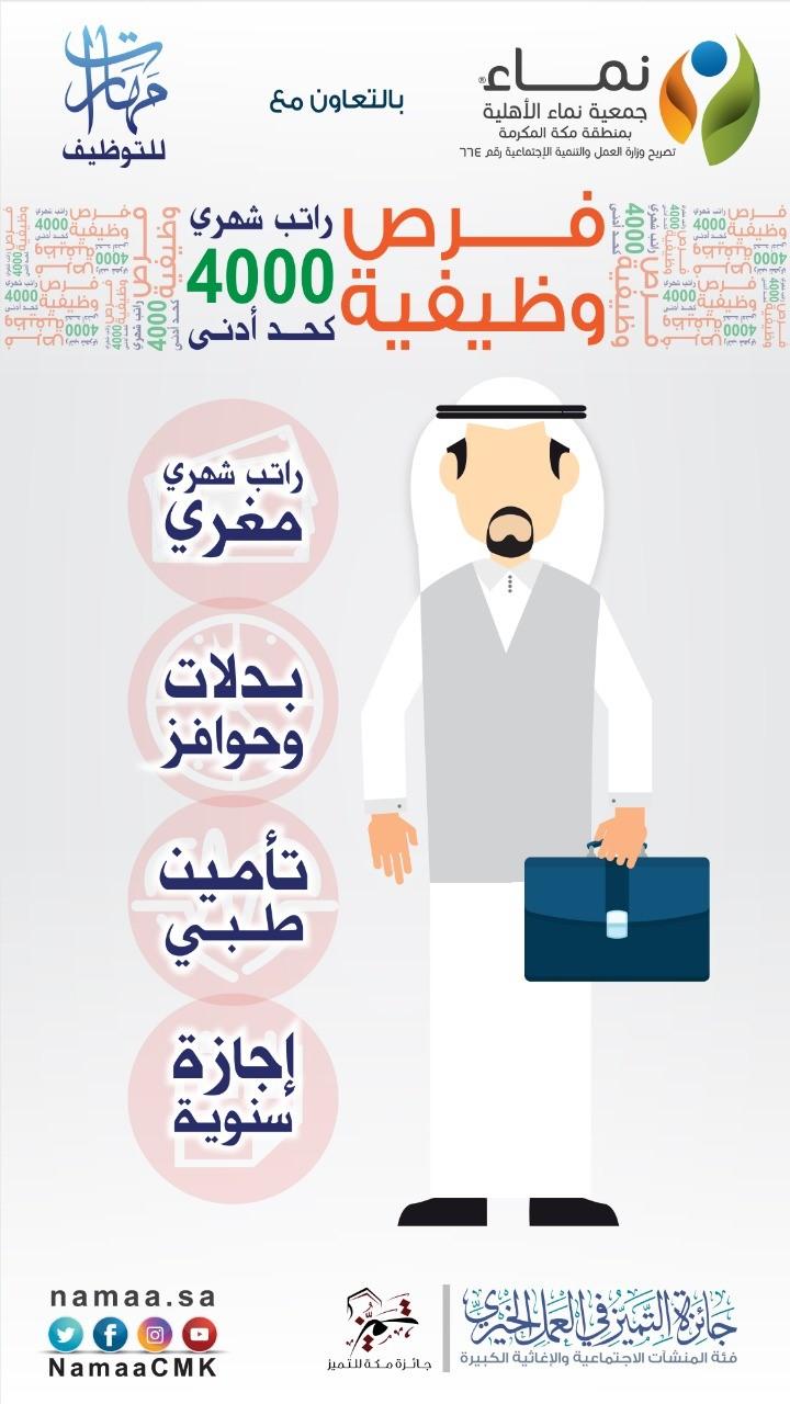فرص عمل للسعوديين والسعوديات