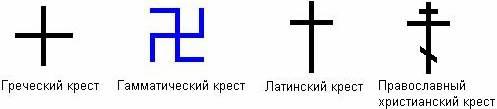 Фото - графические типы крестов